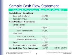 cash flow statement templates eliolera com