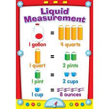 cup pint quart gallon worksheet what percent of 20 gal is 200 pints socratic