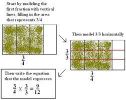 primary mathematics fractions wikiversity