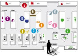 How To Read Floor Plans by Best 25 Store Layout Ideas On Pinterest Retail Retail Store