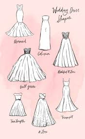 wedding dress terms best 25 dress shapes ideas on types of necklines