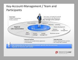 key account template 31 best key account management powerpoint templates images on