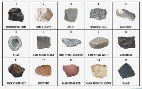 types of rocks what are the types of rock quora