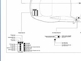 2000 jaguar s type trunk fuse box diagram wiring diagram simonand