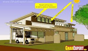 House Plans With Windows Decorating House Plans With Clerestory Windows Designs With