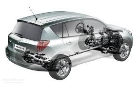 toyota rav4 engine size toyota rav4 5 doors specs 2006 2007 2008 autoevolution
