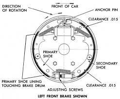 brake shoe clearance 1949 54