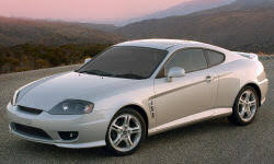 hyundai tiburon problems hyundai tiburon problems at truedelta repair charts by year