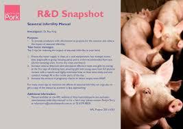 r u0026d snapshots australian pork