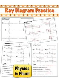 ray diagram practice 2 worksheets highschoolherd com