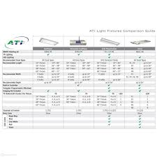 T5 Light Fixtures For Sale by 48 Ati Powermodule Light Fixture 3x75w Led U0026 8x54w T5 Aquacave Com