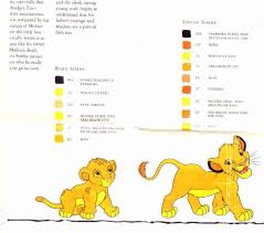 character sheets lion king