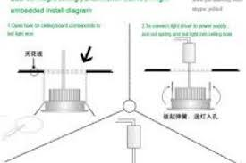 gu10 downlight wiring diagram wikishare