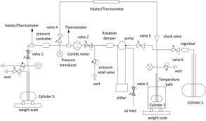 ge unik 5000 wiring diagram ge wiring diagrams collection