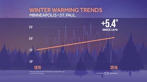 Warmer Atmosphere Even With A Snowy Break The Heat Is On This Winter Wxshift