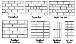 bonds in brick masonry masonry repair brick wall construction
