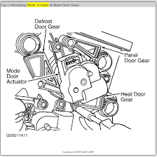 how do you replace the heat and air blend door on a 1999 dodge
