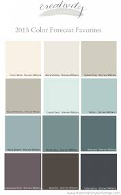 sherwin williams color of the year 2015 favorites from the 2015 paint color forecasts