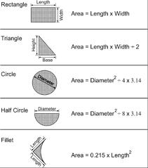 Asphalt Driveway Paving Cost Estimate by Determining Asphalt Paving Cost With An Asphalt Calculator