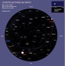 la oposicin de marte del 22 de mayo de 2016 astronoma astrofísica y física el cielo a simple vista en mayo 2018