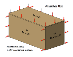 Making Wood Toy Boxes by Free And Easy Hope Chest Plans Rogue Engineer