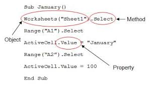 excel vba free online reference guide object hierarchy