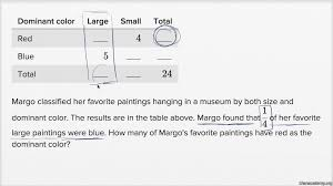 How Big Is 850 Square Feet by Ratios Rates And Proportions U2014 Harder Example Video Khan Academy
