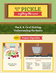 cooking infographics archives 1000 infographic examples venngage