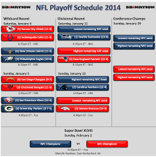 nfl playoff schedule 2014 kansas city chiefs will