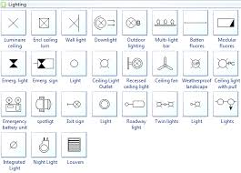 wall light symbol with lighting symbols weatherproof mounted and 9