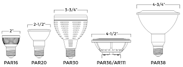 home lighting 101 a guide to understanding light bulb shapes