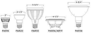 Par20 Led Light Bulbs by Home Lighting 101 A Guide To Understanding Light Bulb Shapes