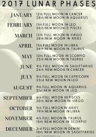 2017 moon phase chart full new moons with specific