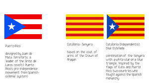 Estelada Flag Exploring New Places And New Languages In Spain Bemadridbemadrid