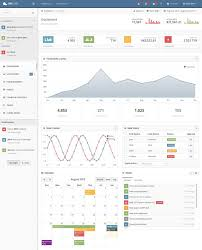 jarvis smart admin template awesome bootstrap themes
