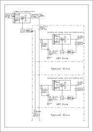 emsd application guide to variable speed drives vsd 1034