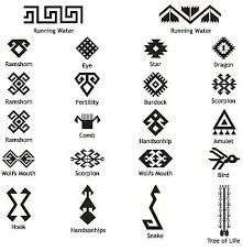 comely mayan symbol for best 25 symbols ideas on