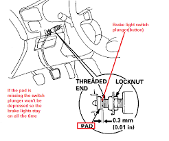 Light Switch Replacement 1996 Honda Accord Brake Light Switch Best Brake 2017