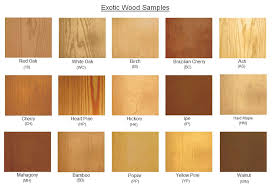 Types Of Wood For Desks Types Of Wood Furniture Wood Furniture Colors Perfect What Is The