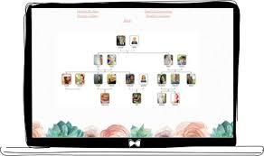 www petit mariage entre amis fr site mariage gratuit créer gratuitement un site de mariage