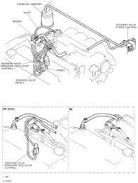 2000 mazda protege vacuum diagram 2000 chevy venture vacuum