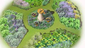 Herb Garden Layout Circle Of Herbs Herb Garden Plans Sedl Cansko