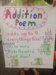 cute subtraction poem to help with regrouping secondgradesquad