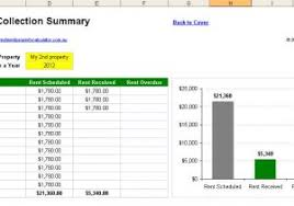 Estate Investment Spreadsheet Template by Property Flow Analysis Rental Investment Rental Property