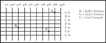 new sat math multiple choice practice test 9 cracksat net