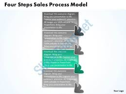 sales process steps template