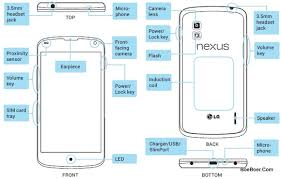 android user guide nexus 4 lge960 user manual start guide jelly bean