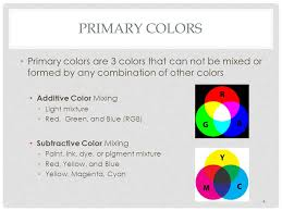 color model web design basic color theory with colors we can set