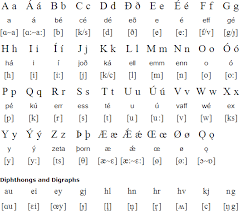 old norse language alphabet and pronunciation