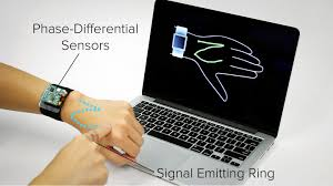 new technology gadgets 2016 technology turns arm into smartwatch touchpad